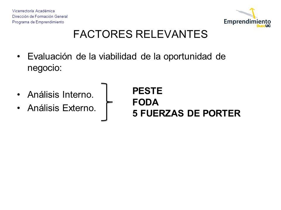 FACTORES RELEVANTES Evaluación de la viabilidad de la oportunidad de negocio: Análisis Interno. Análisis Externo.
