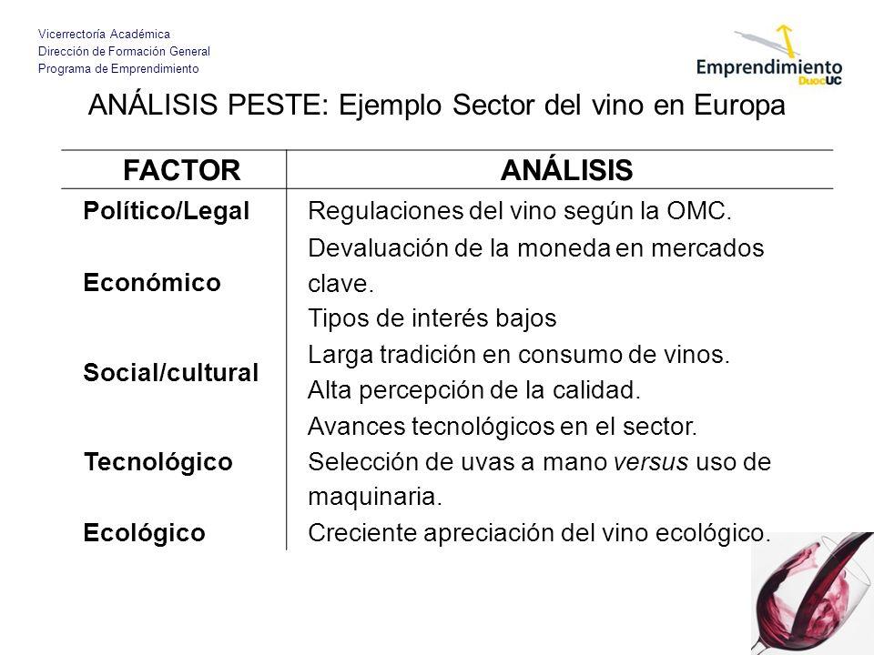 ANÁLISIS PESTE: Ejemplo Sector del vino en Europa