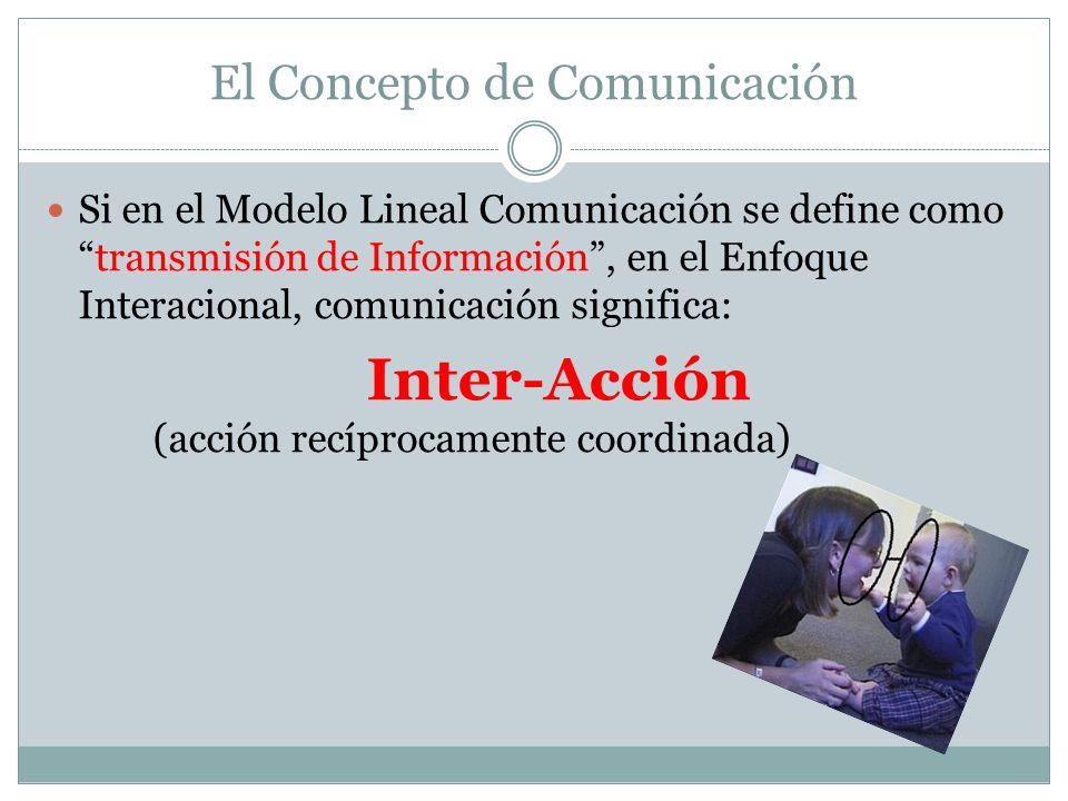 El Concepto de Comunicación