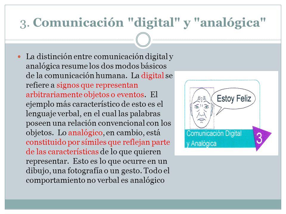 3. Comunicación digital y analógica
