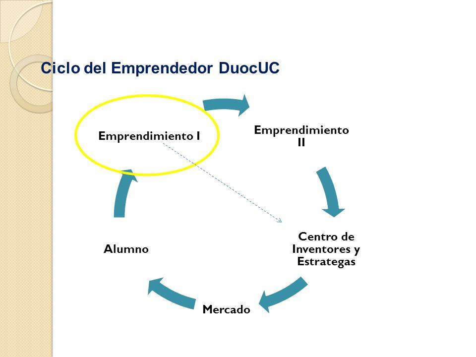 Centro de Inventores y Estrategas