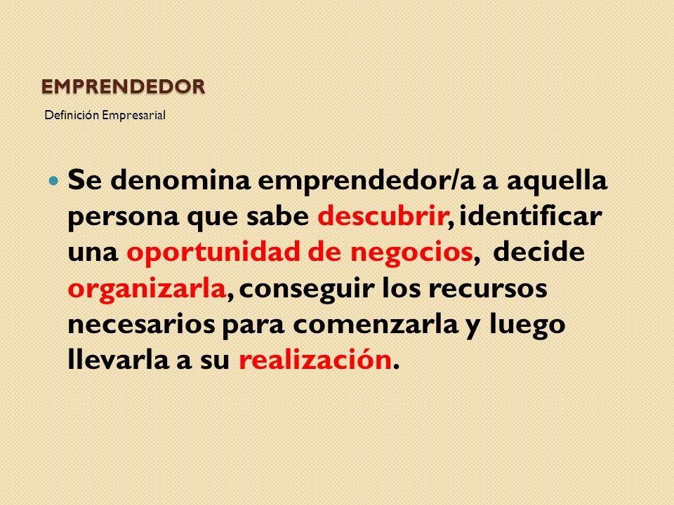 Emprendedor Definición Empresarial.