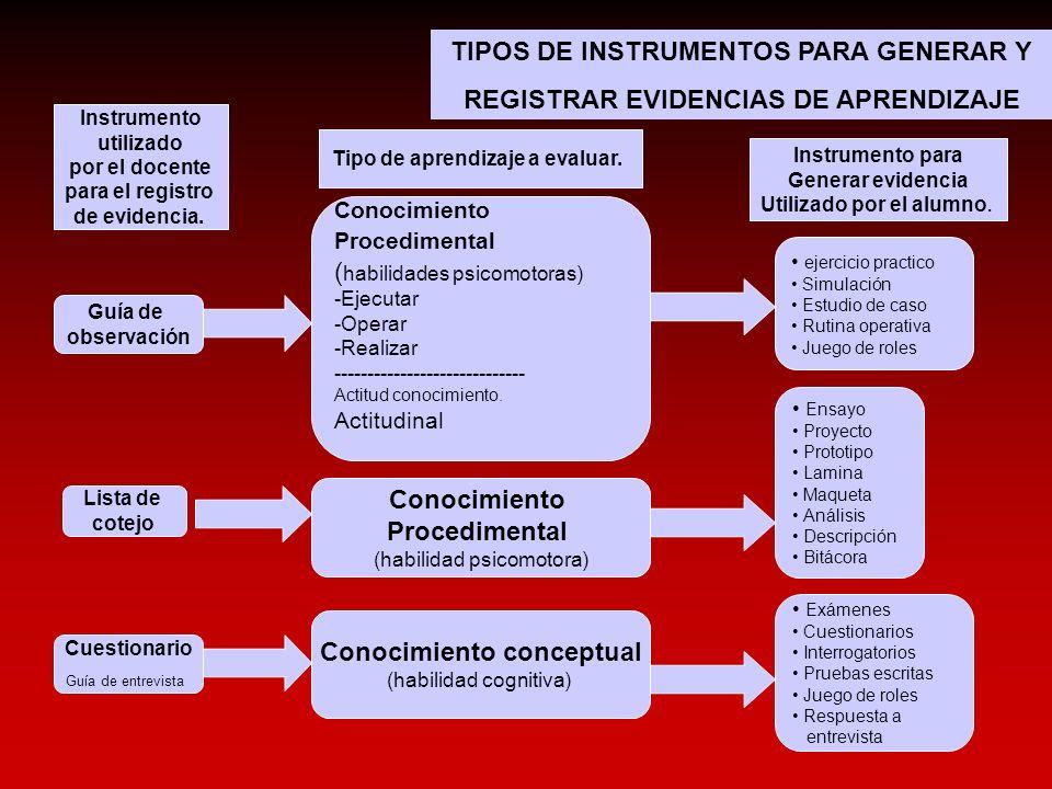 TIPOS DE INSTRUMENTOS PARA GENERAR Y