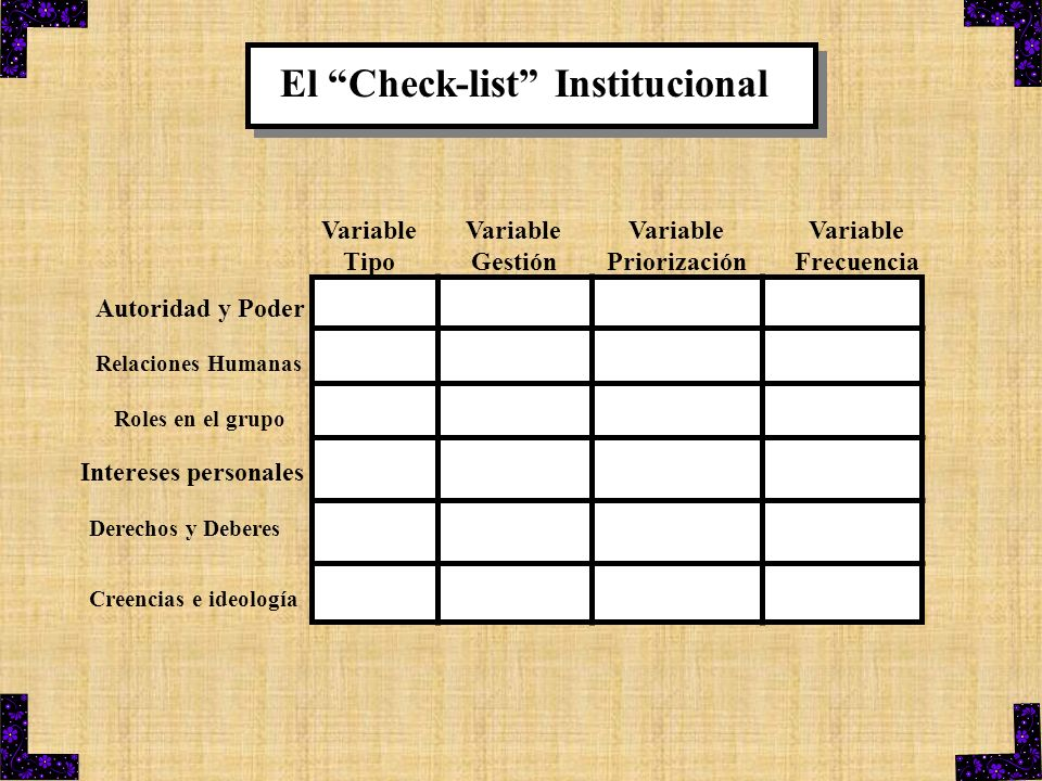 El Check-list Institucional