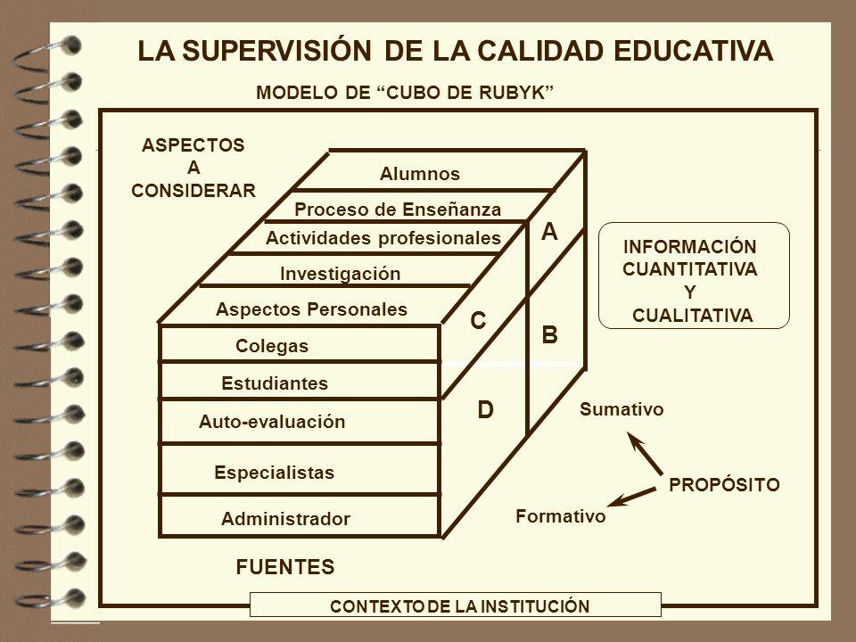 LA SUPERVISIÓN DE LA CALIDAD EDUCATIVA