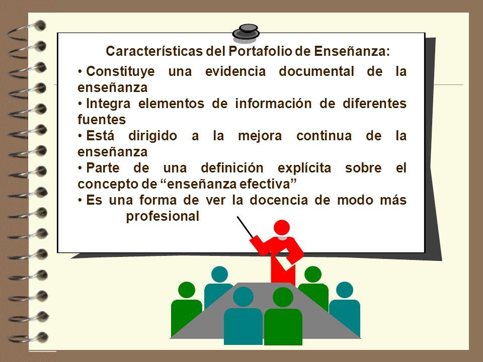 Características del Portafolio de Enseñanza: