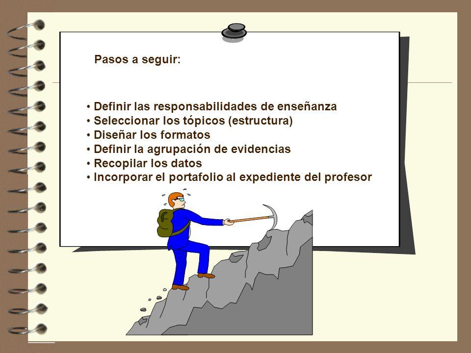 Pasos a seguir: Definir las responsabilidades de enseñanza. Seleccionar los tópicos (estructura) Diseñar los formatos.