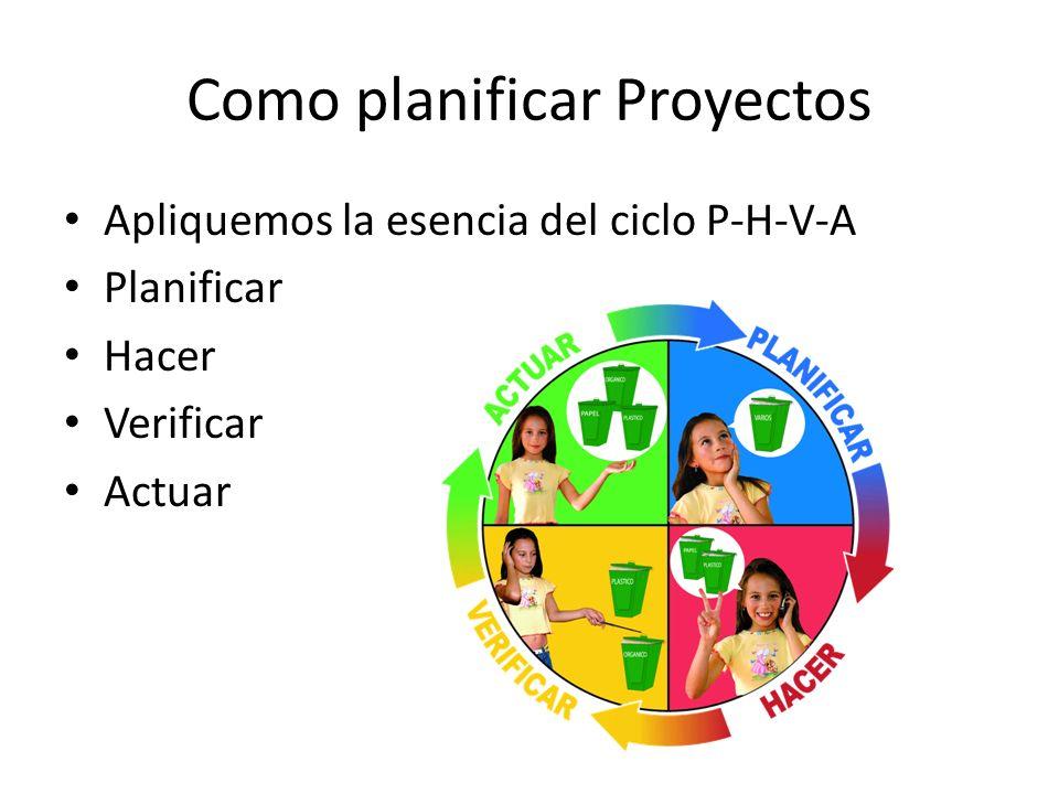 Como planificar Proyectos