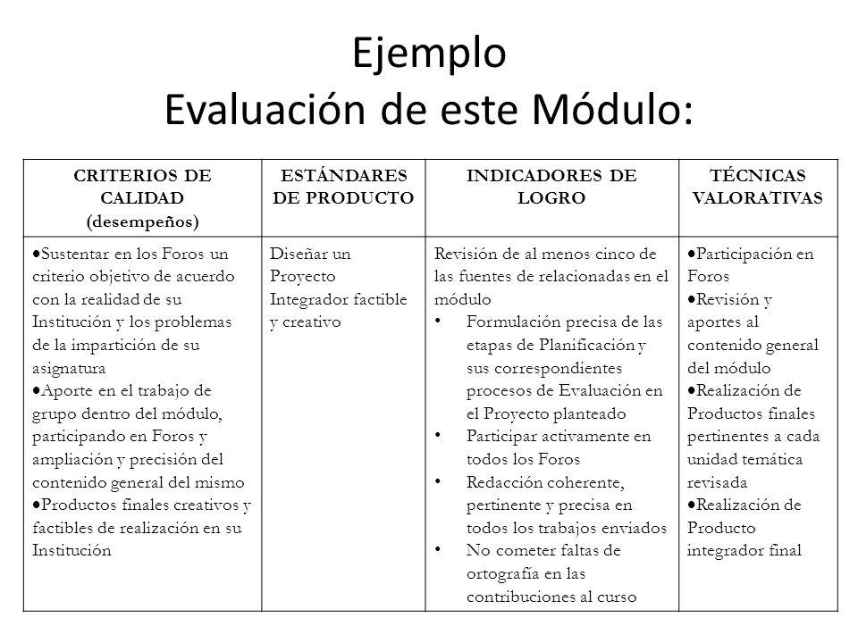 Ejemplo Evaluación de este Módulo: