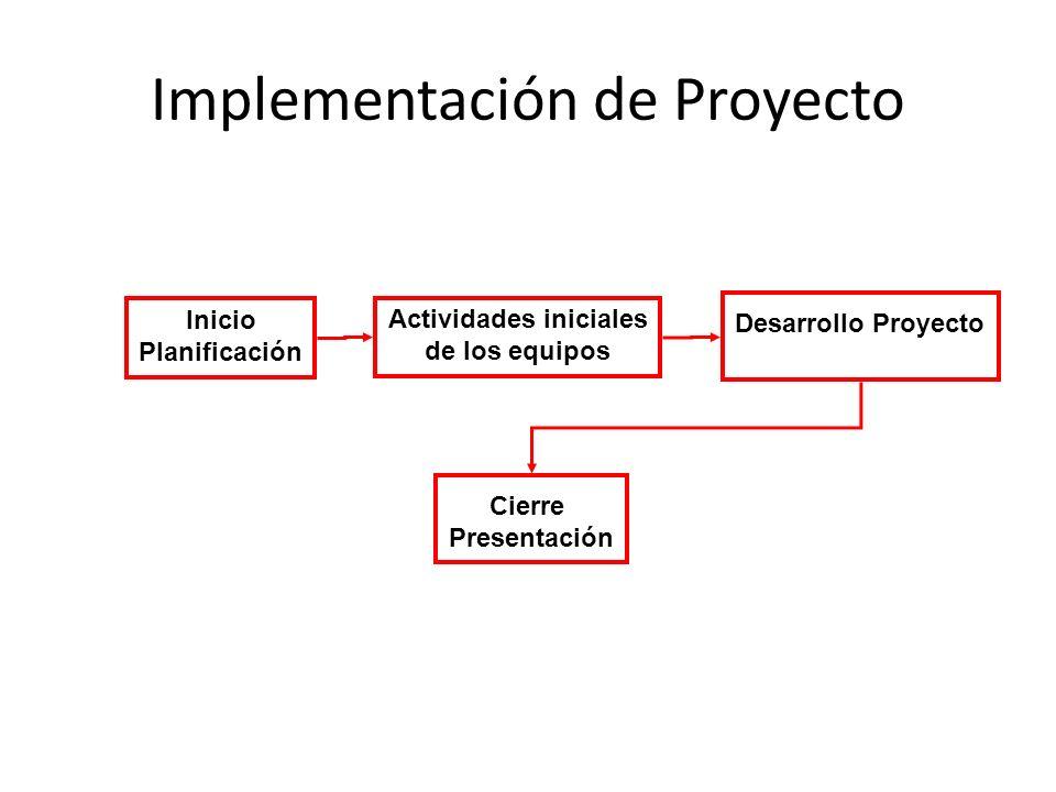 Implementación de Proyecto