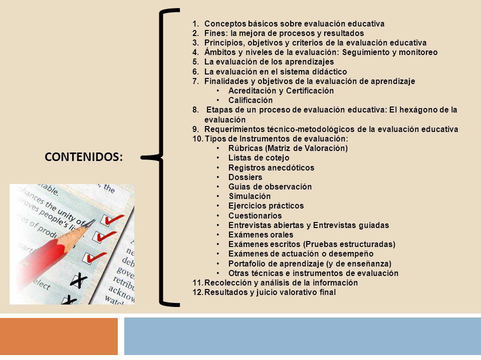 CONTENIDOS: Conceptos básicos sobre evaluación educativa
