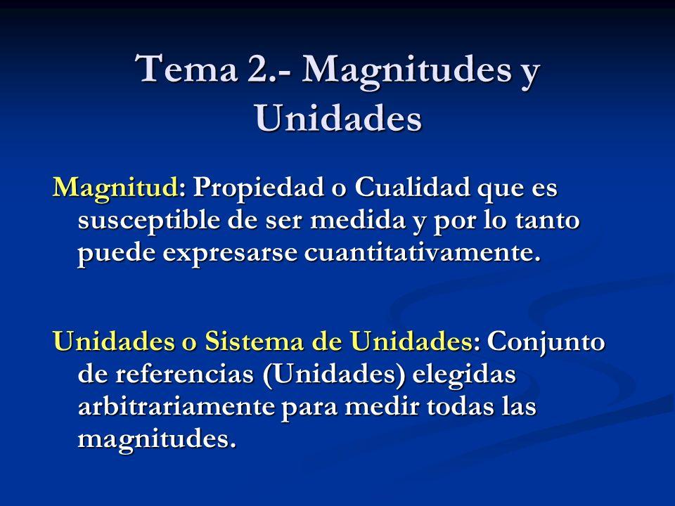 Tema 2.- Magnitudes y Unidades