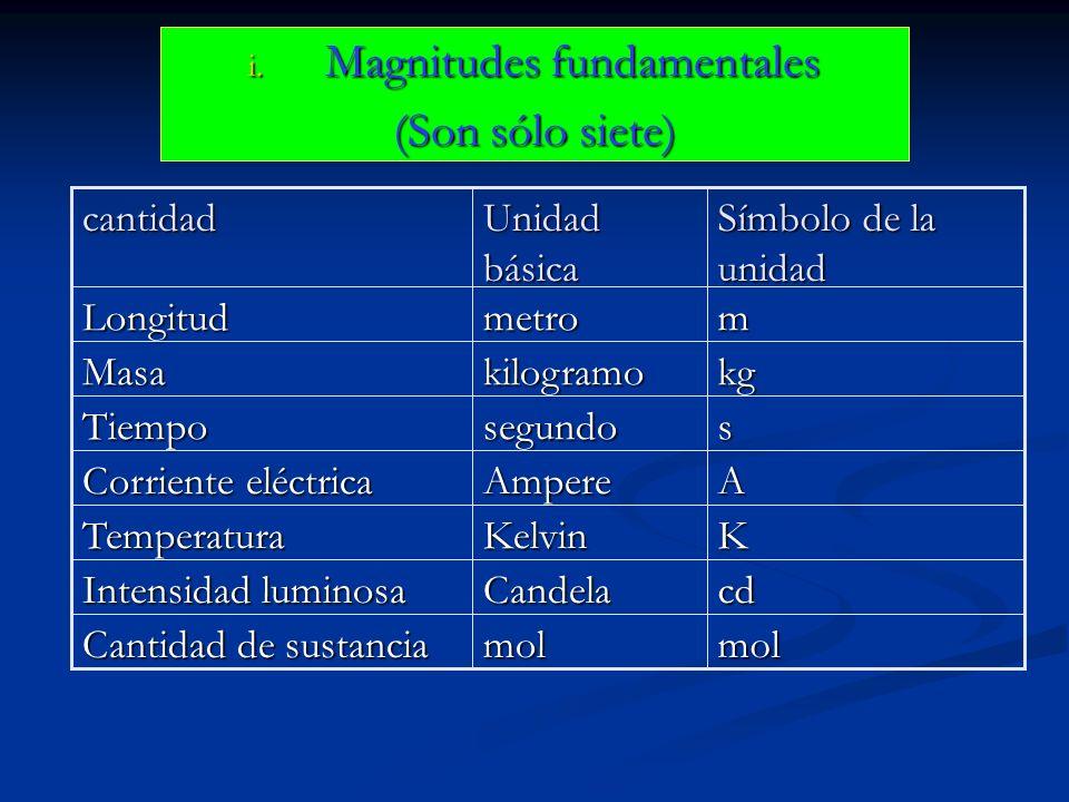 Magnitudes fundamentales (Son sólo siete)