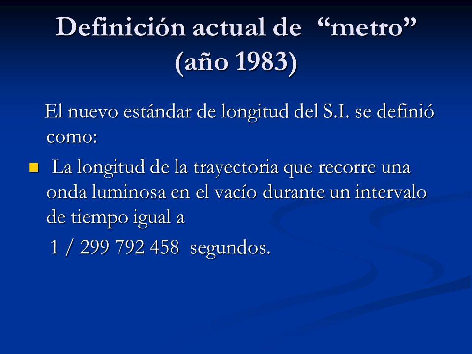 Definición actual de metro (año 1983)