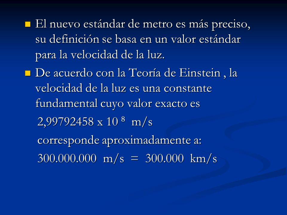 El nuevo estándar de metro es más preciso, su definición se basa en un valor estándar para la velocidad de la luz.