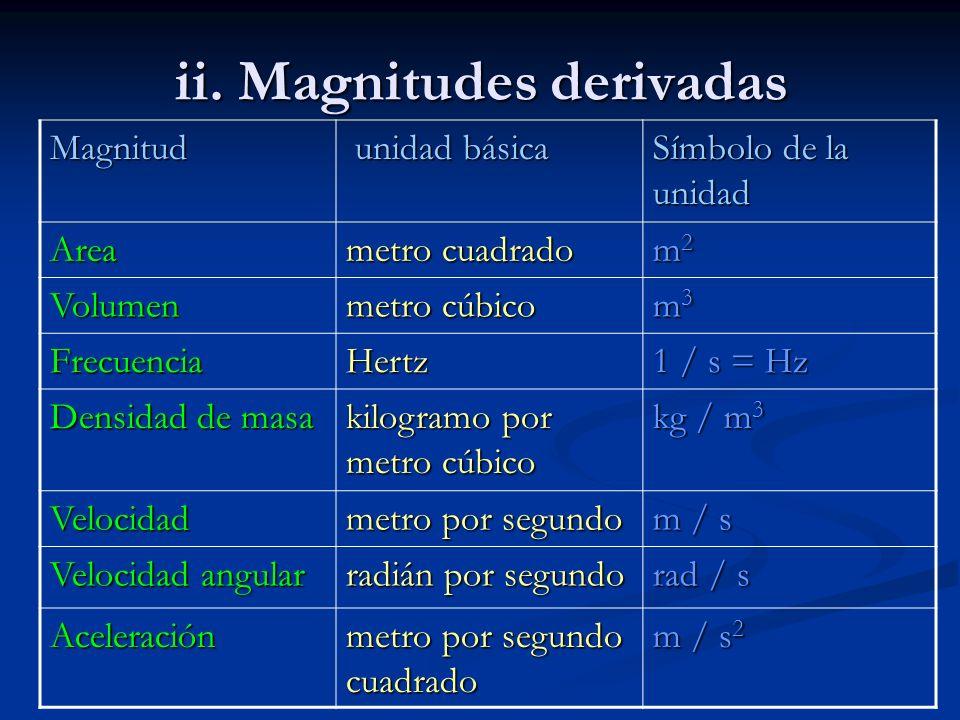 ii. Magnitudes derivadas