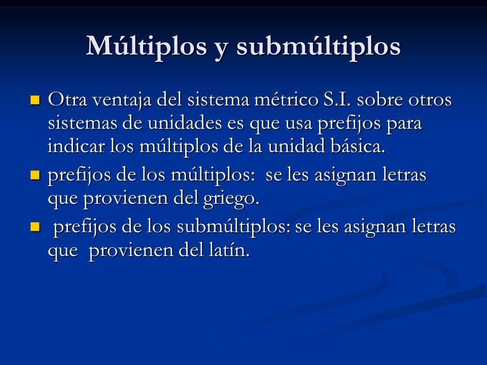 Múltiplos y submúltiplos