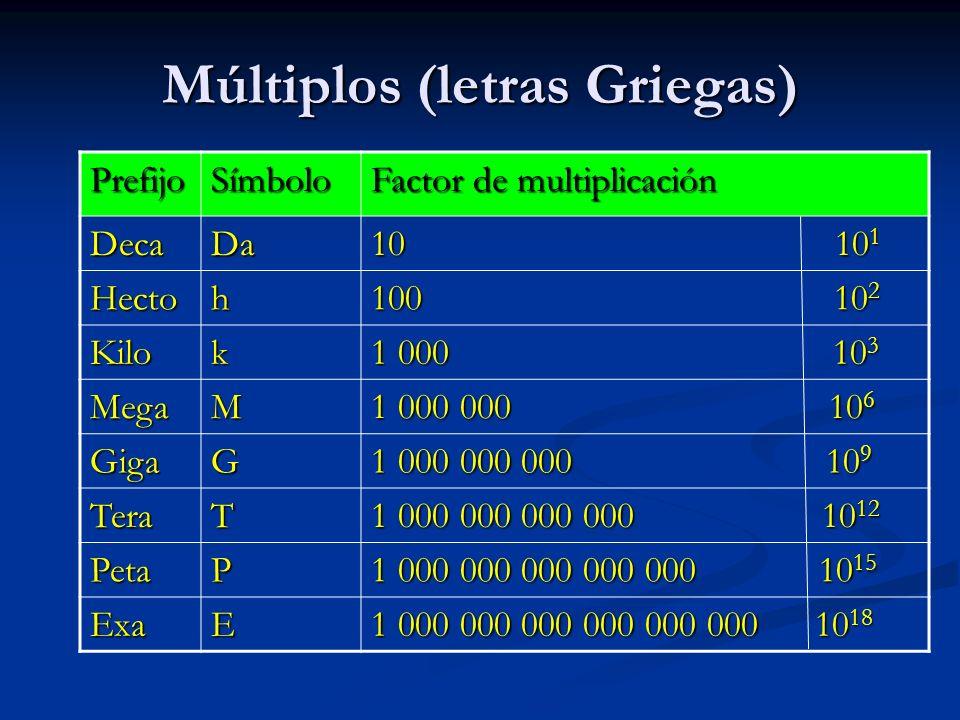 Múltiplos (letras Griegas)