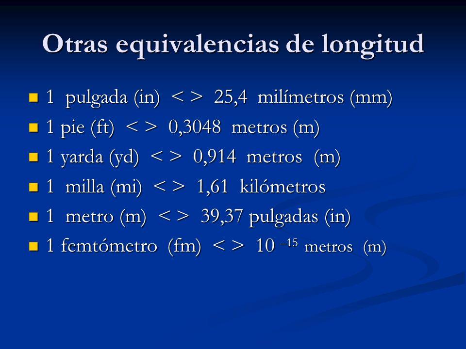 Otras equivalencias de longitud