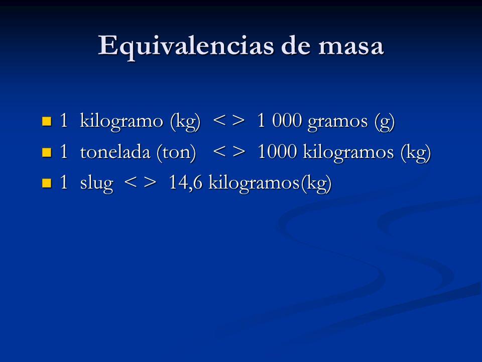 Equivalencias de masa 1 kilogramo (kg) < > 1 000 gramos (g)