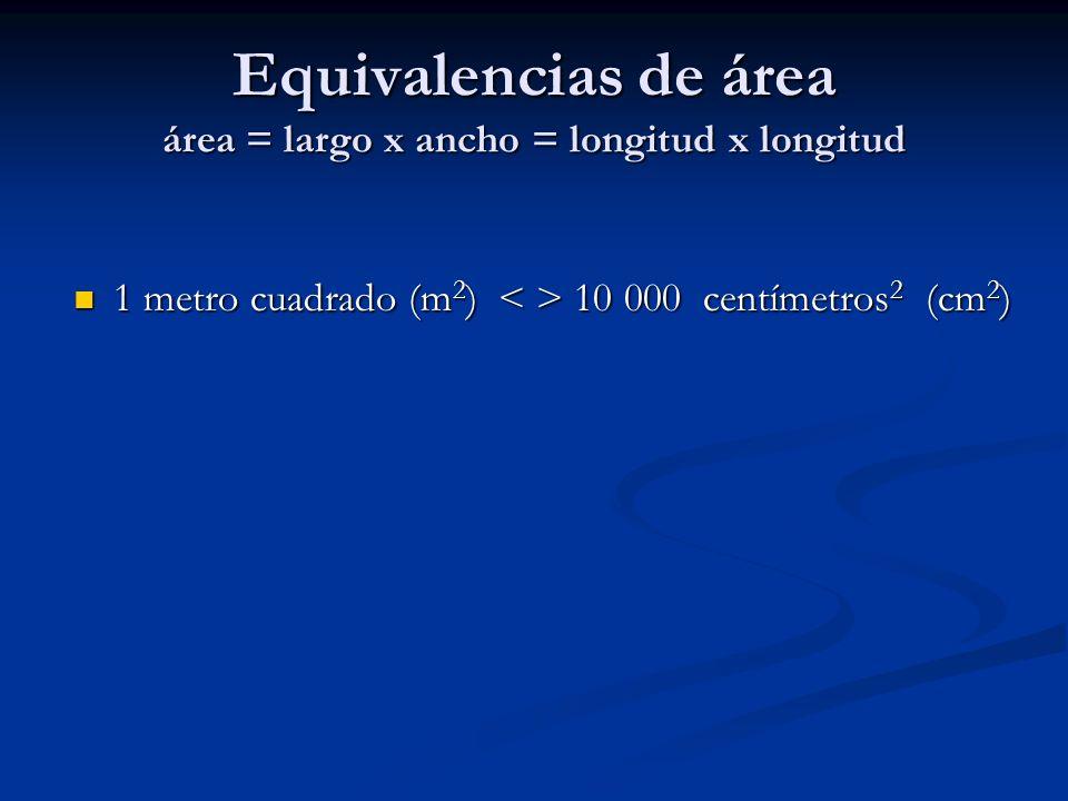 Equivalencias de área área = largo x ancho = longitud x longitud