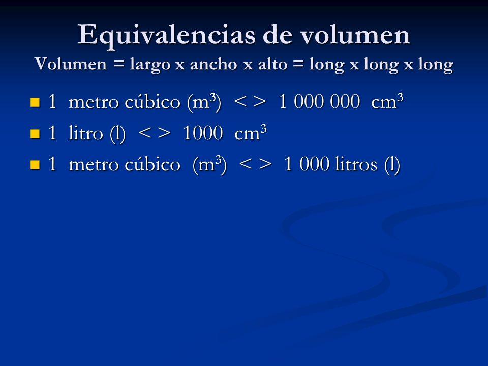Equivalencias de volumen Volumen = largo x ancho x alto = long x long x long