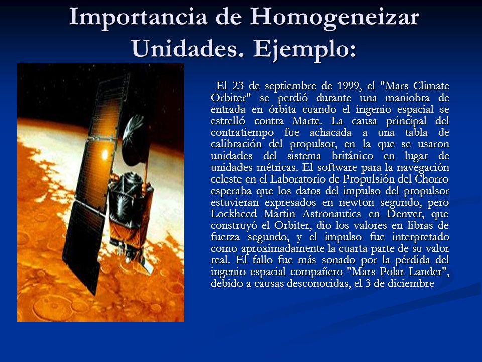 Importancia de Homogeneizar Unidades. Ejemplo: