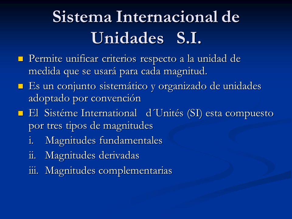 Sistema Internacional de Unidades S.I.