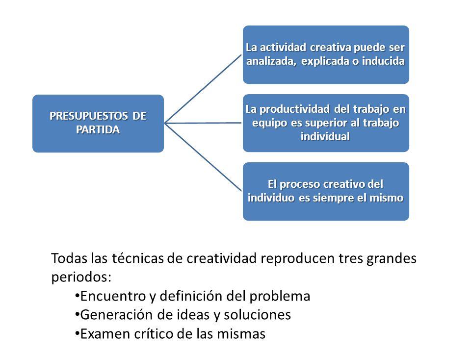 Todas las técnicas de creatividad reproducen tres grandes periodos: