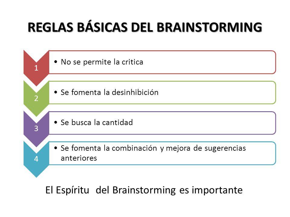 REGLAS BÁSICAS DEL BRAINSTORMING