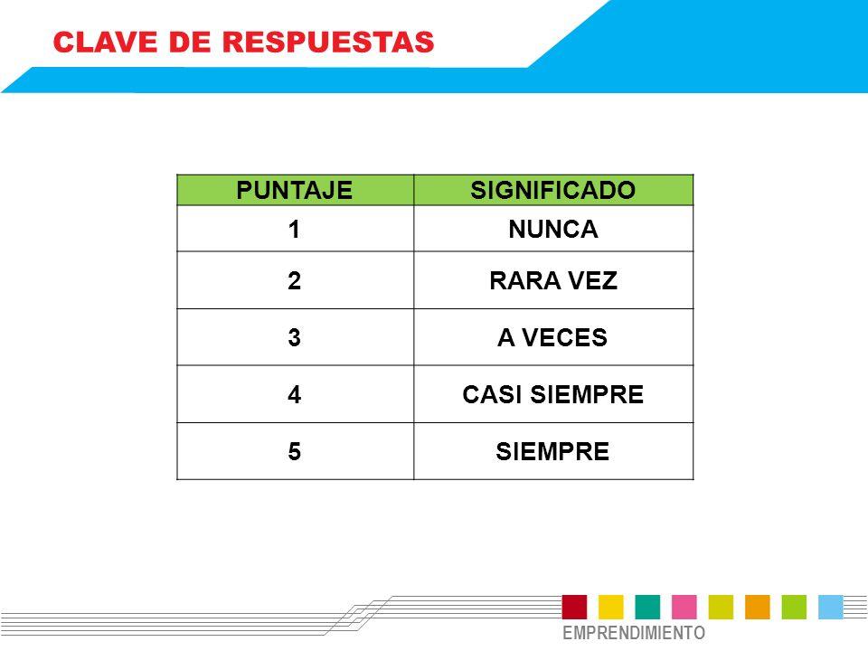 CLAVE DE RESPUESTAS PUNTAJE SIGNIFICADO 1 NUNCA 2 RARA VEZ 3 A VECES 4