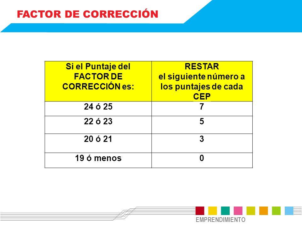 FACTOR DE CORRECCIÓN Si el Puntaje del FACTOR DE CORRECCIÓN es: RESTAR