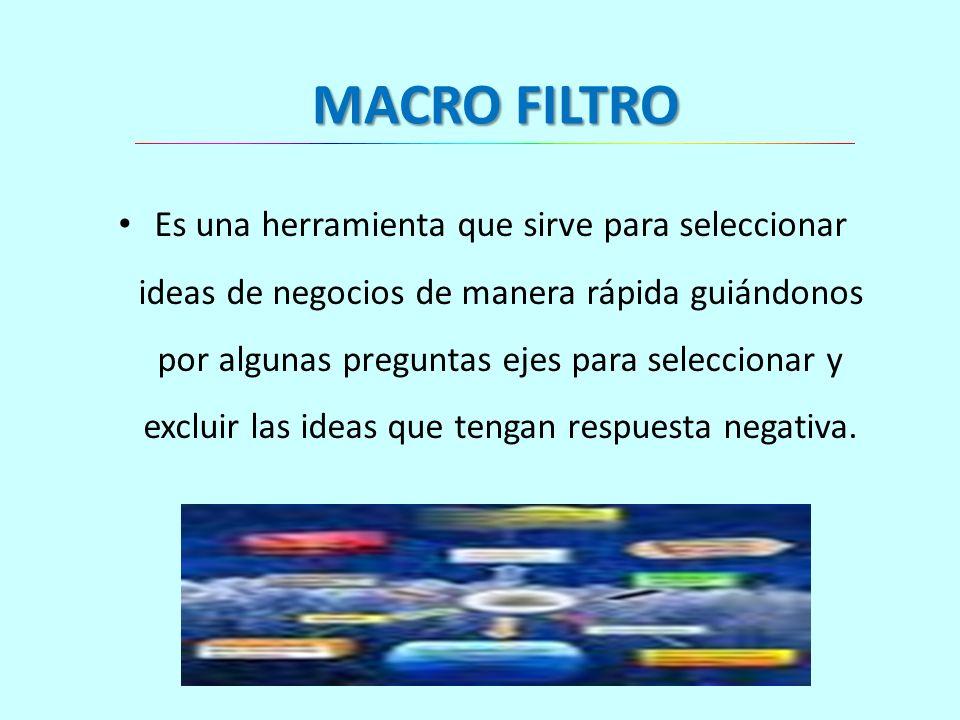 MACRO FILTRO