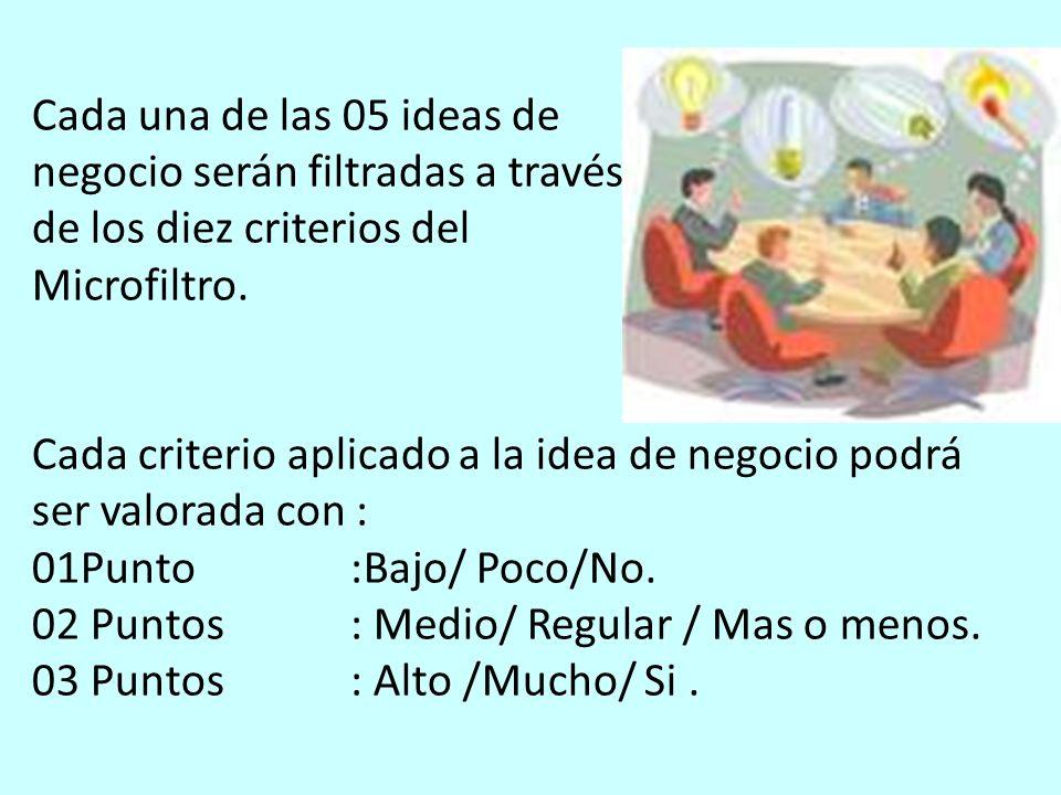 Cada una de las 05 ideas de negocio serán filtradas a través. de los diez criterios del. Microfiltro.