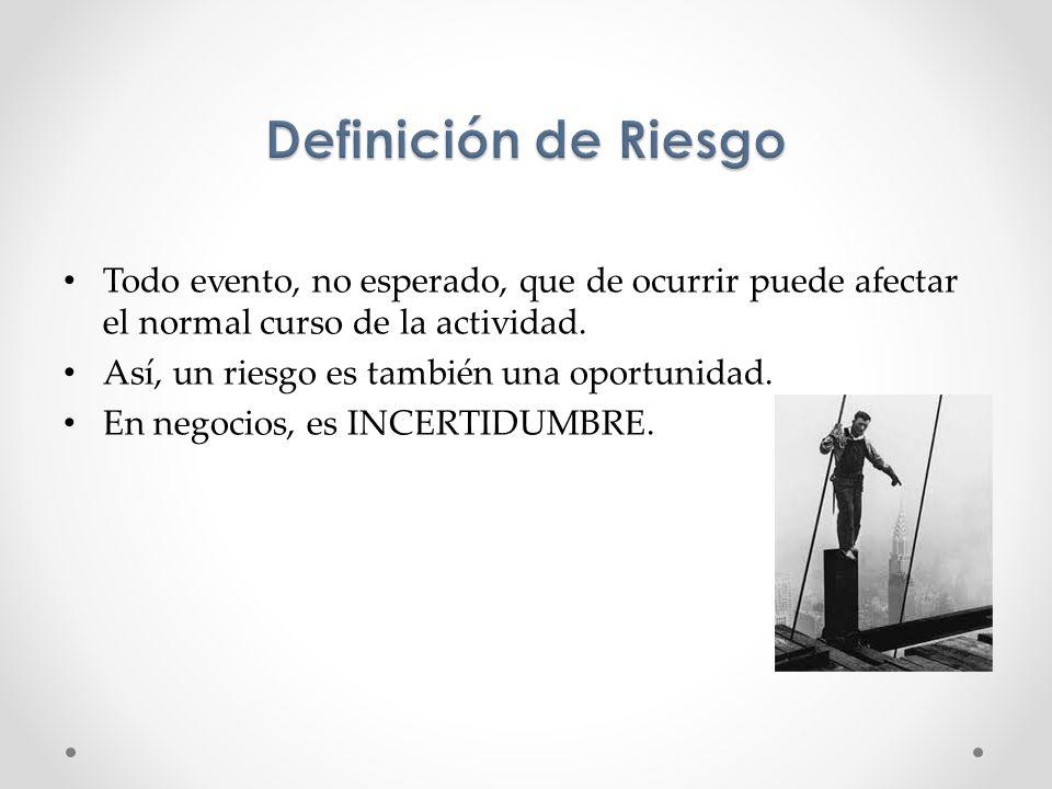 Definición de RiesgoTodo evento, no esperado, que de ocurrir puede afectar el normal curso de la actividad.