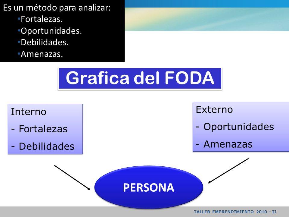 Grafica del FODA PERSONA Es un método para analizar: Fortalezas.