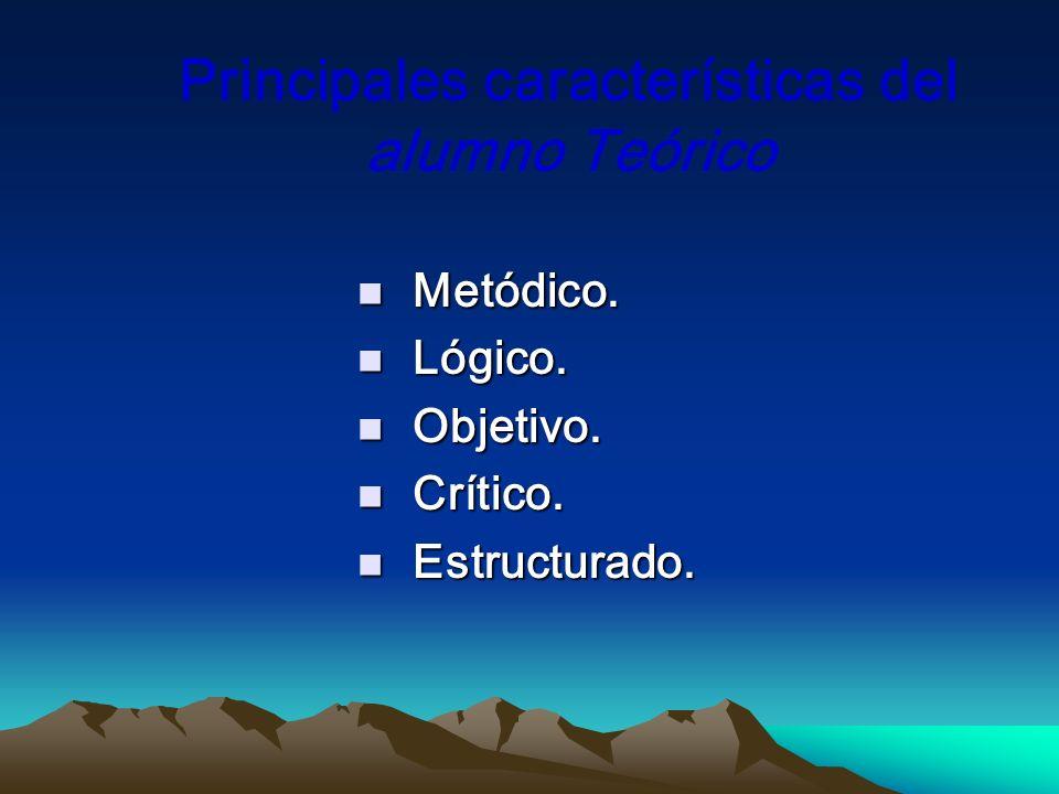 Principales características del alumno Teórico