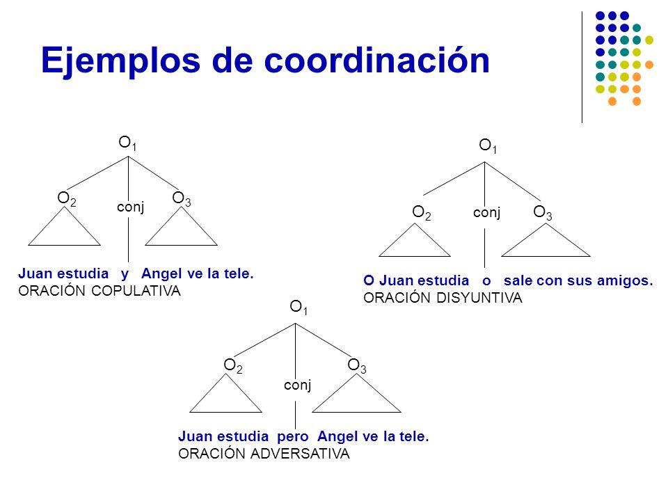 Ejemplos de coordinación
