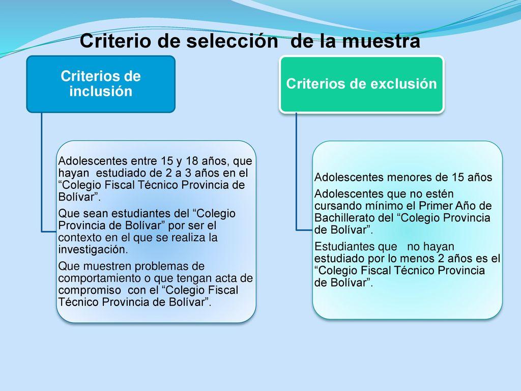 Tesis previa al grado acad mico de psic logo t tulo de la for Colegio bolivar y freud