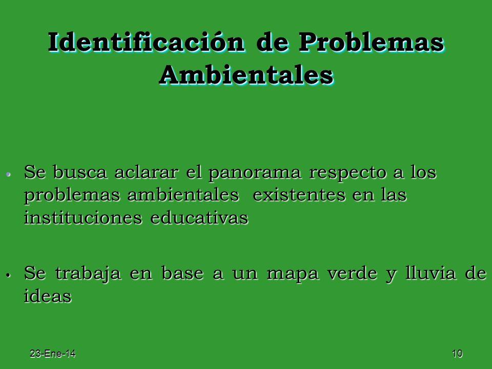 Identificación de Problemas Ambientales