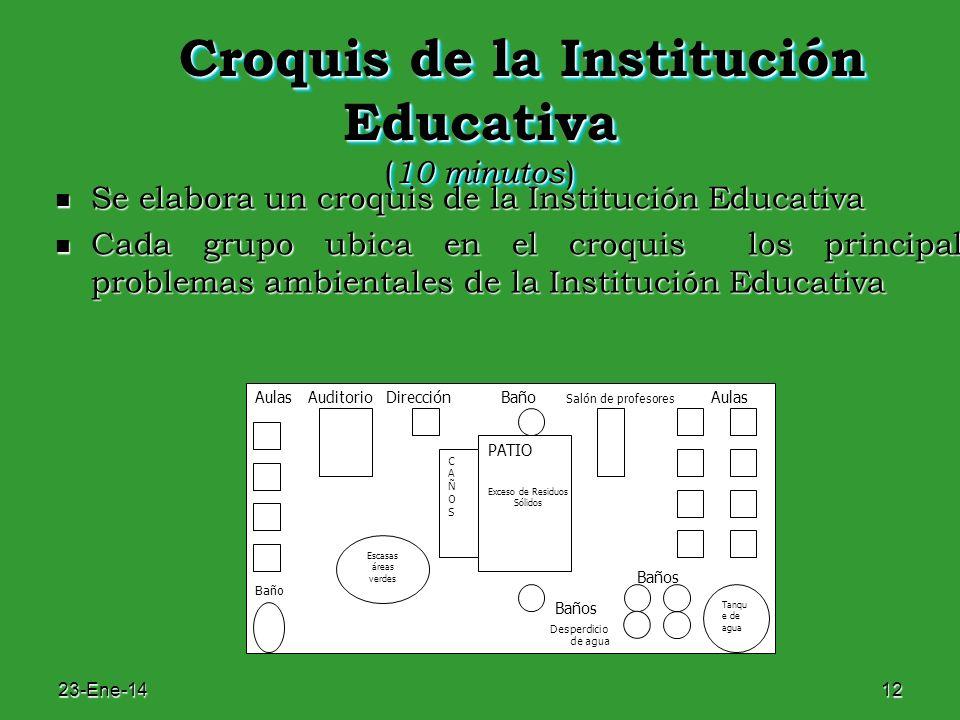 Croquis de la Institución Educativa (10 minutos)