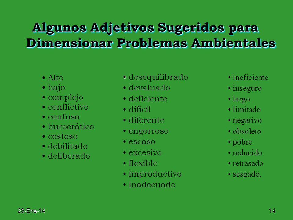 Algunos Adjetivos Sugeridos para Dimensionar Problemas Ambientales