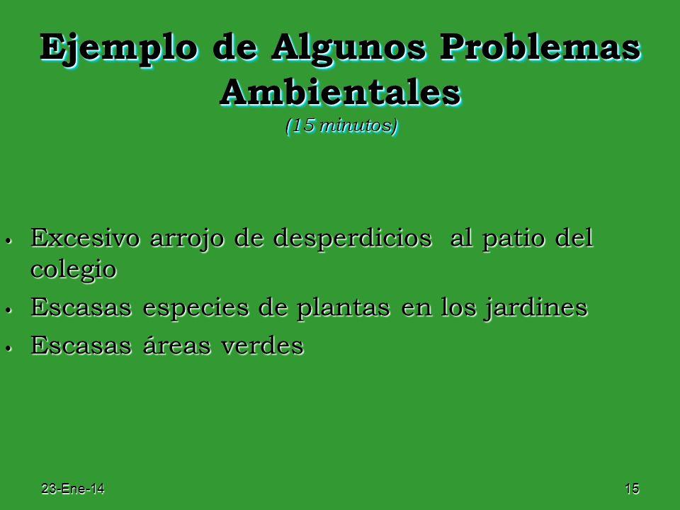 Ejemplo de Algunos Problemas Ambientales (15 minutos)