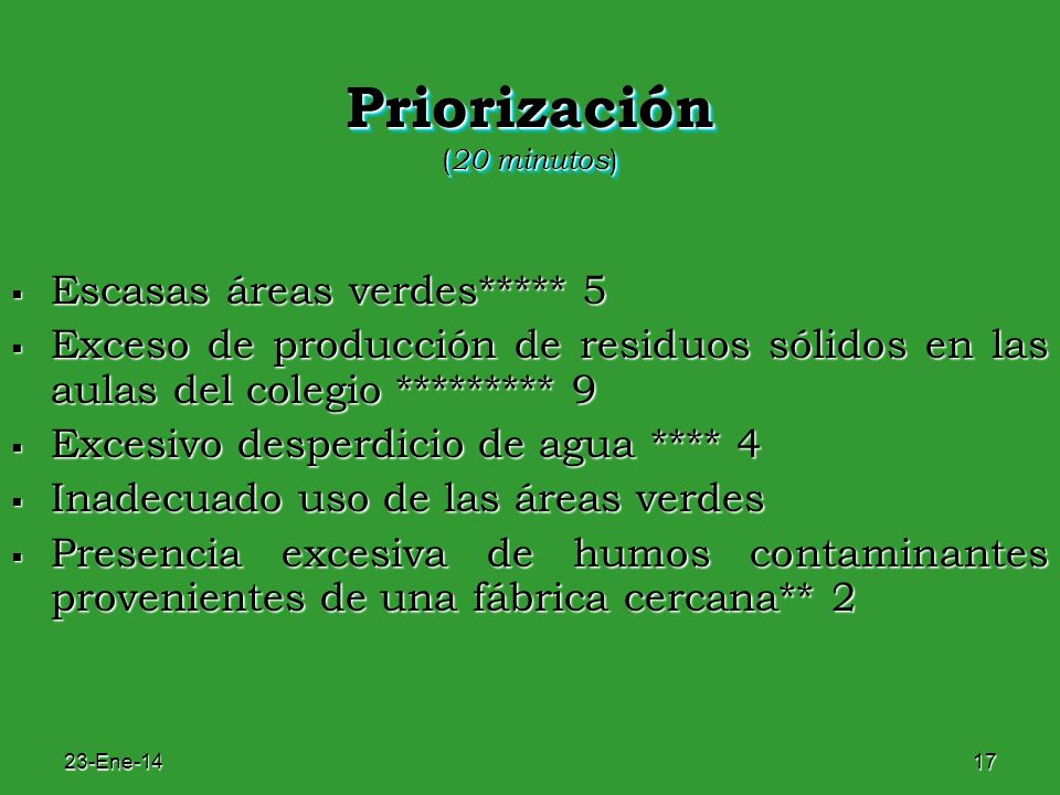 Priorización (20 minutos)