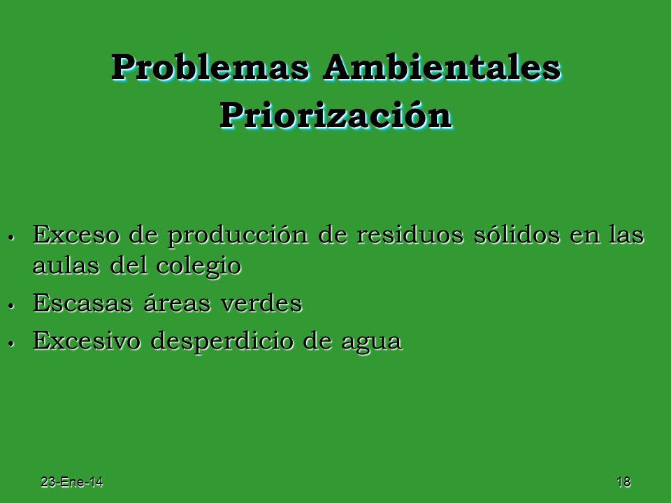 Problemas Ambientales Priorización