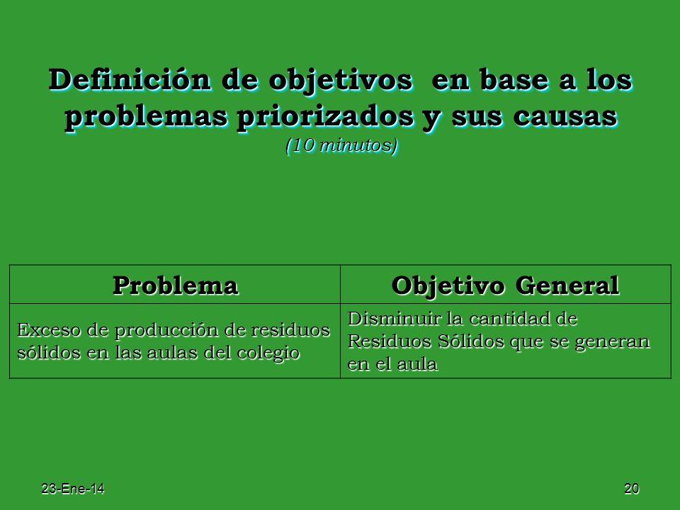 Definición de objetivos en base a los problemas priorizados y sus causas (10 minutos)