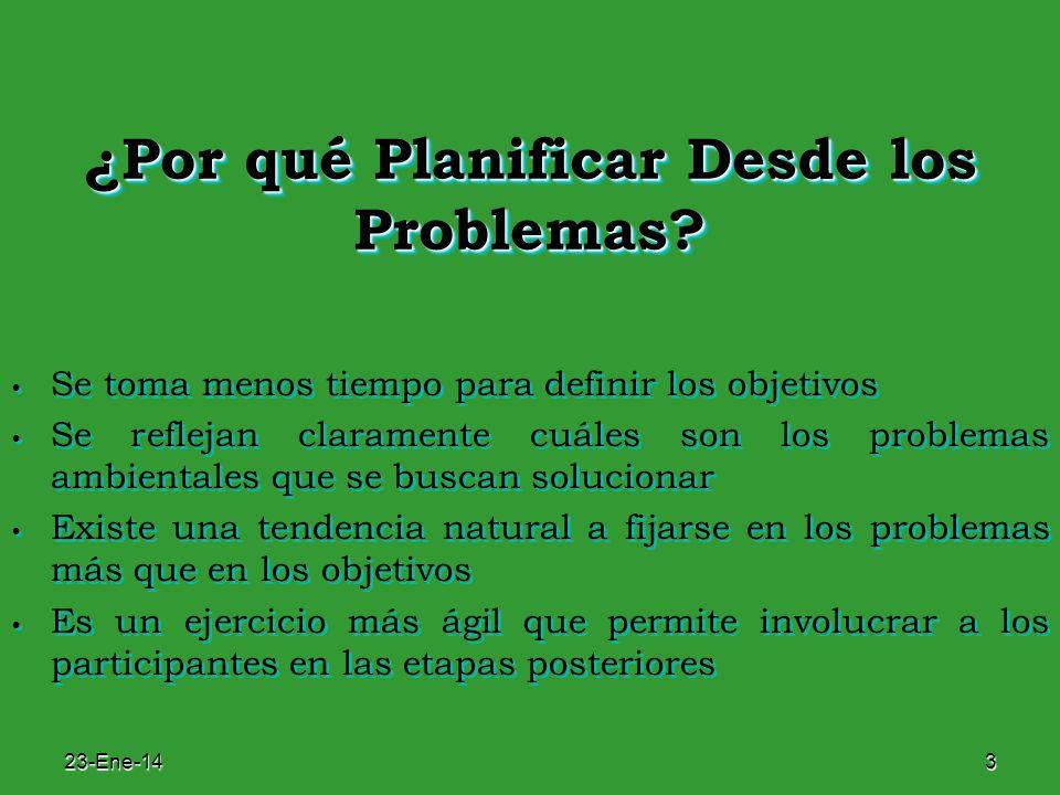 ¿Por qué Planificar Desde los Problemas