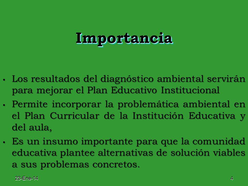 Importancia Los resultados del diagnóstico ambiental servirán para mejorar el Plan Educativo Institucional.