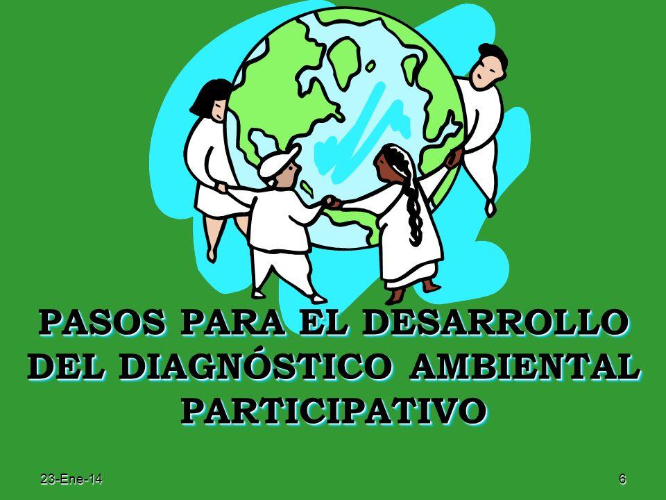 PASOS PARA EL DESARROLLO DEL DIAGNÓSTICO AMBIENTAL PARTICIPATIVO