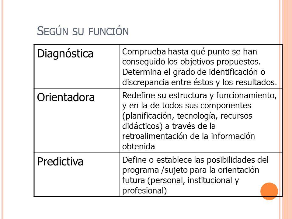 Según su función Diagnóstica Orientadora Predictiva